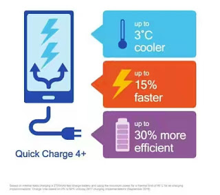 Latest quick charge feature for android device