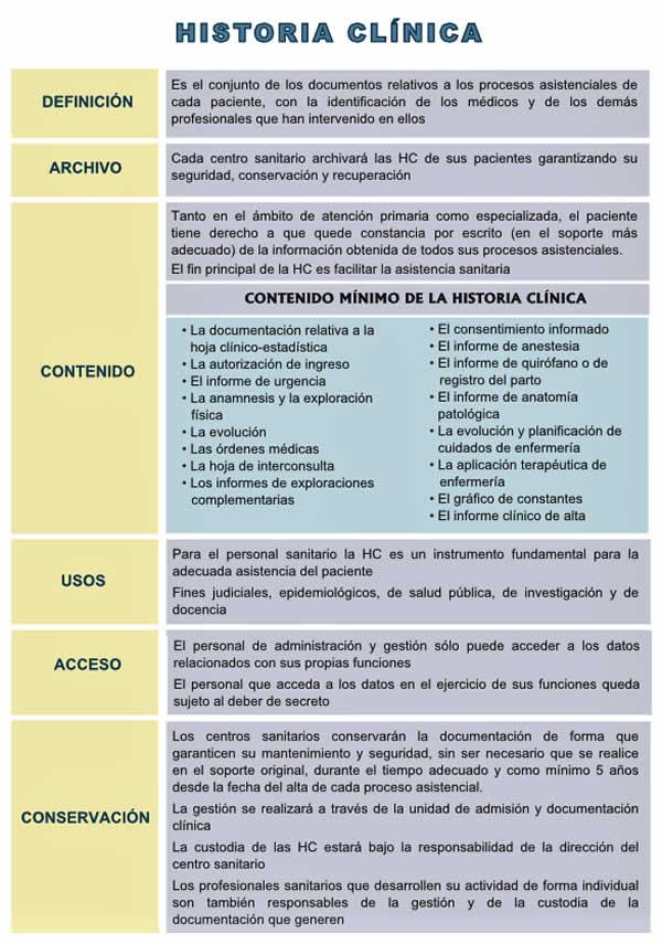 CELADORES ONLINE de INSTITUCIONES SANITARIAS: Ley de Autonomía del ...