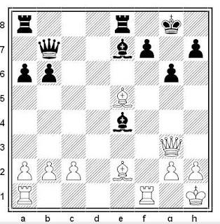 Posición de la partida de ajedrez Kupfer - Jänig (Alemania Oriental, 1988)
