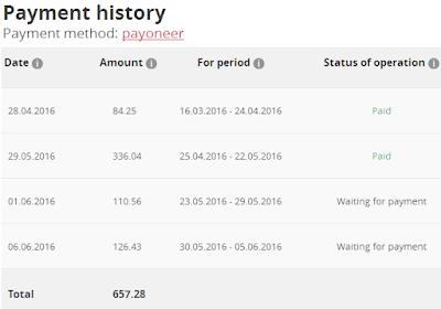 एडनाउ के बारे में जानकारी और पेमेंट का सबूत Adnow ke bare me jankari aur payment ka proof