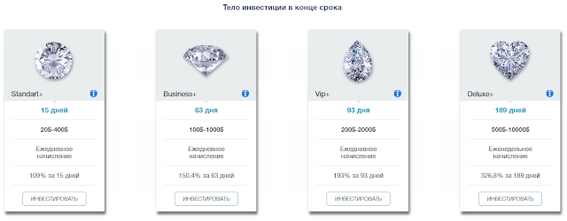 diamond-investgroup.com mmgp