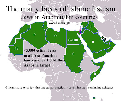 The islamic extermination of the Jews