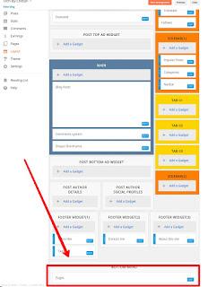 Website blog design | how to make seo friendly website