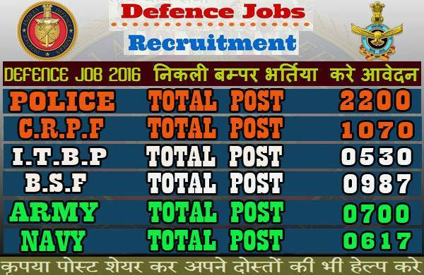 Image result for defence for vacancy
