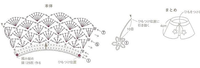 PAP e gráfico de Capa de crochê para a Barbie e bonecas similares
