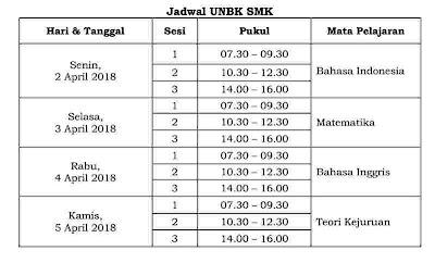 Jadwal UNBK SMK