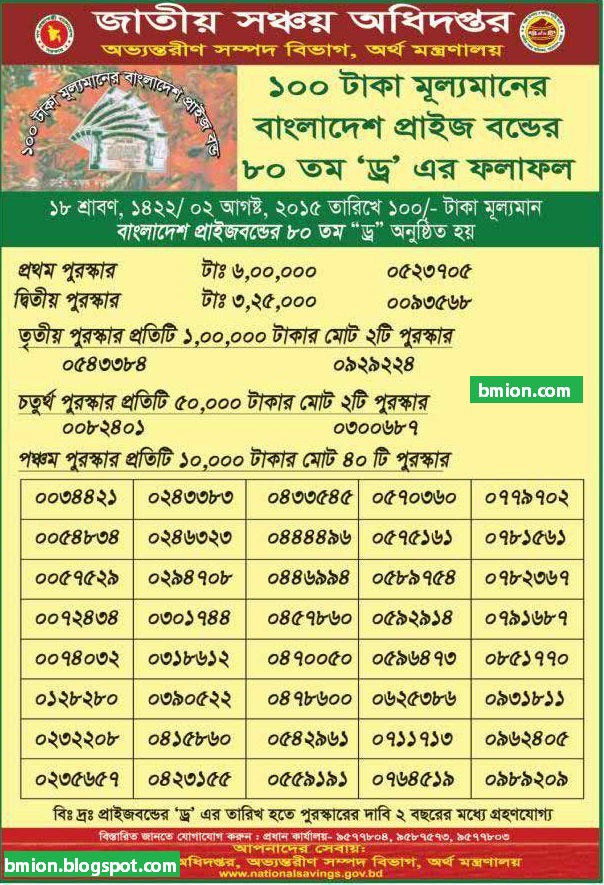 80Th-100Taka-Prize-Bond-Draw-Result-Bangladesh-02-Aug-2015