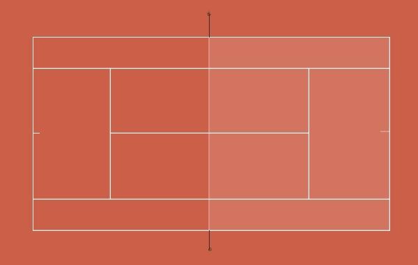 Tennisregeln Punkte