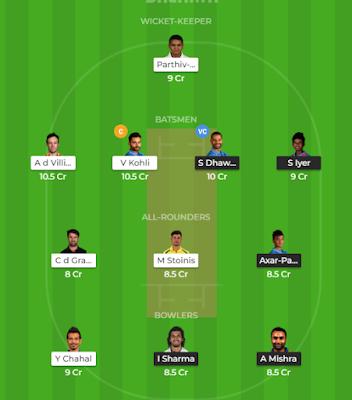 IPL 2019 DC vs RCB Dream11 Team for Grand League, Playing XI