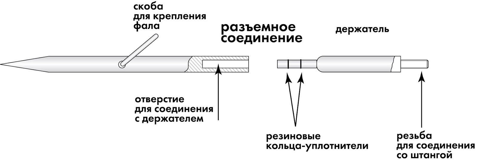Схема сборки сушки для посуды фото 232