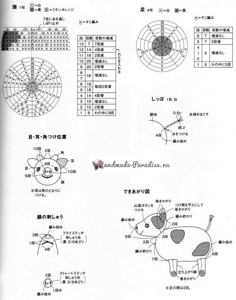 Схемы вязания буренки