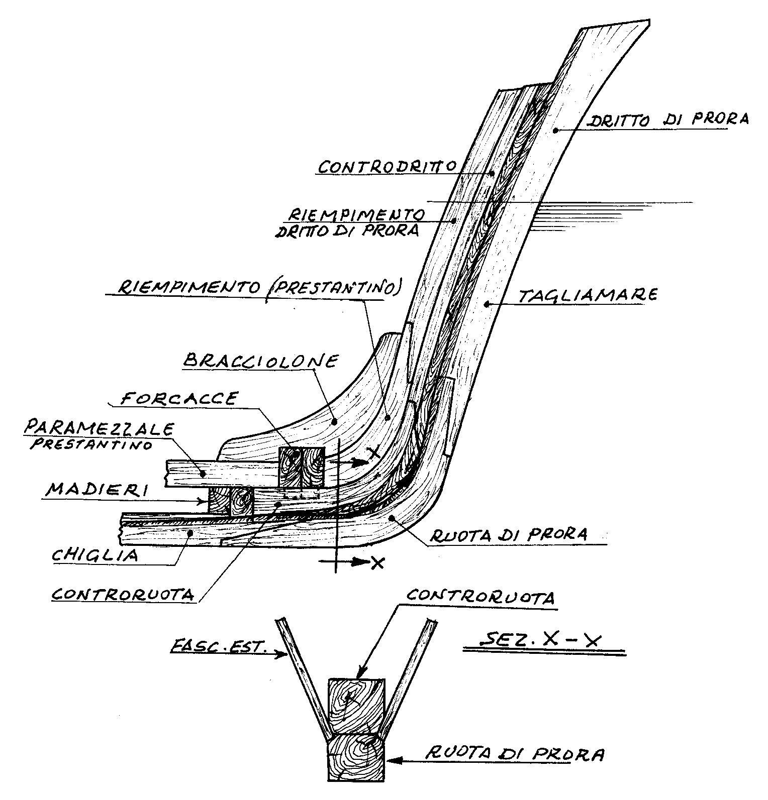 Yacht design progettazione nautica l 39 arte della for Costruzione di disegni online