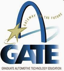 GATE Coaching Institute