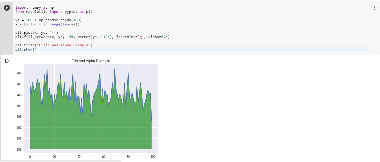 Data Perspective: Getting started with google laboratory for running