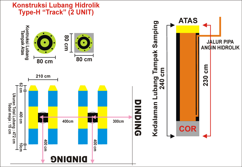 Konstruksi Lubang Hidrolik-H Track 2Unit