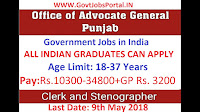 GOVERNMENT JOBS IN PUNJAB