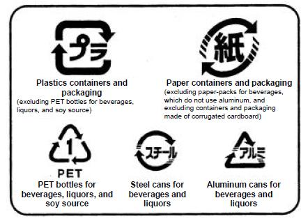 Married to a JET: Recycling: Japan vs  U S A