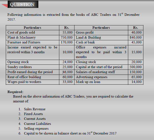 FINANCIAL ACCOUNTING MGT101 ASSIGNMENT No 1 solution and Discussion