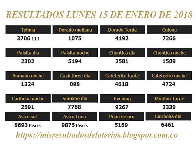 Resultados de las loterías de Colombia | Ganar chance | Resultado de la lotería | Loterias de hoy 15-01-2018