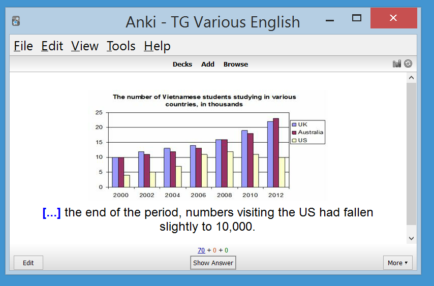 How to use Anki to improve your IELTS score | IELTS Tips