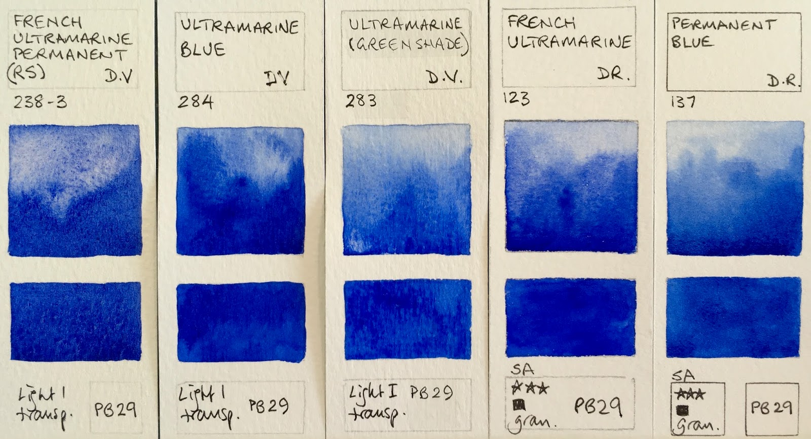 What is ultramarine Properties and use of the substance 19