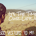 The Way i Got 7500 Visitors to My 6 Months Old Blog