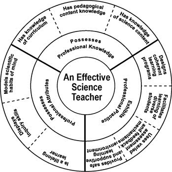 New science curriculum framework proposed