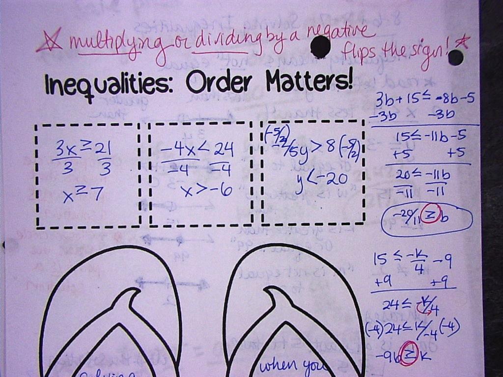 Math 7 Accelerated With Mrs Vandyke January 21