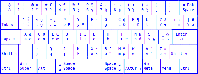 Philippines Unicode Keyboard Layout for Linux Is Now Available!