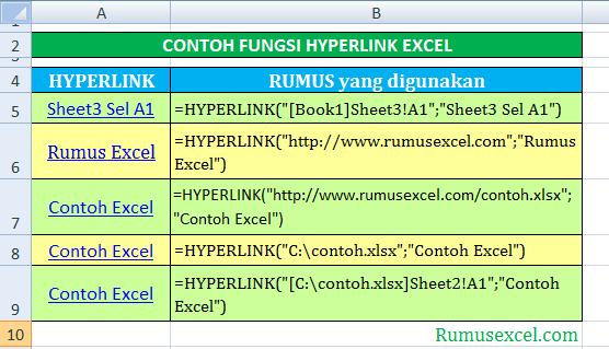 Contoh Fungsi HYPERLINK Excel