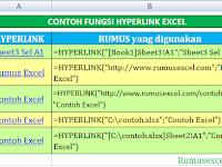 Cara Menggunakan Fungsi HYPERLINK di Excel