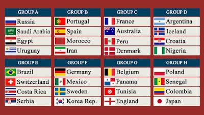 Hasil Undian Grup Piala Dunia 2018 www.guntara.com