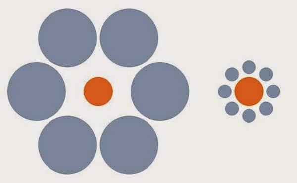 Awesome Illusions That May Make Your Brain Explode - Is the orange dot the same size in each image? Yes.