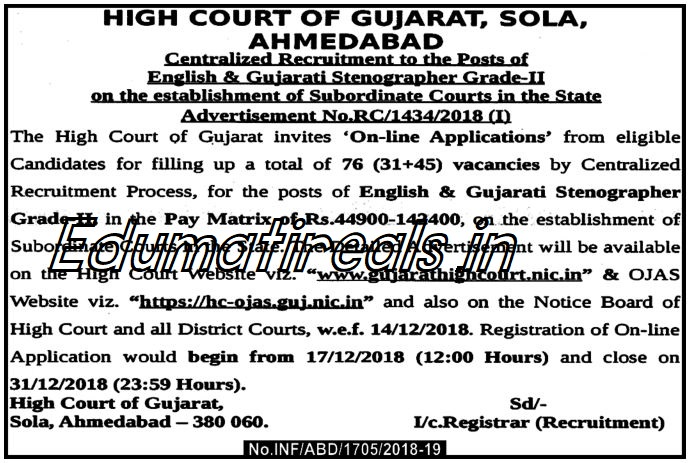 Gujarat High Court Recruitment for 76 English & Gujarati Stenographer