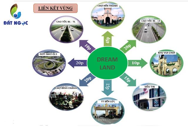 Tiện ích dự án Green Village Bến Lức Long An