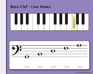 Piano Anne: Bass Clef Line Notes