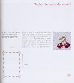schema punto croce -puntaspilli con le ciliege -grille point de croix thé