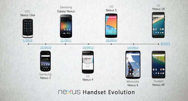 NEXUS - gamă de telefoane Google