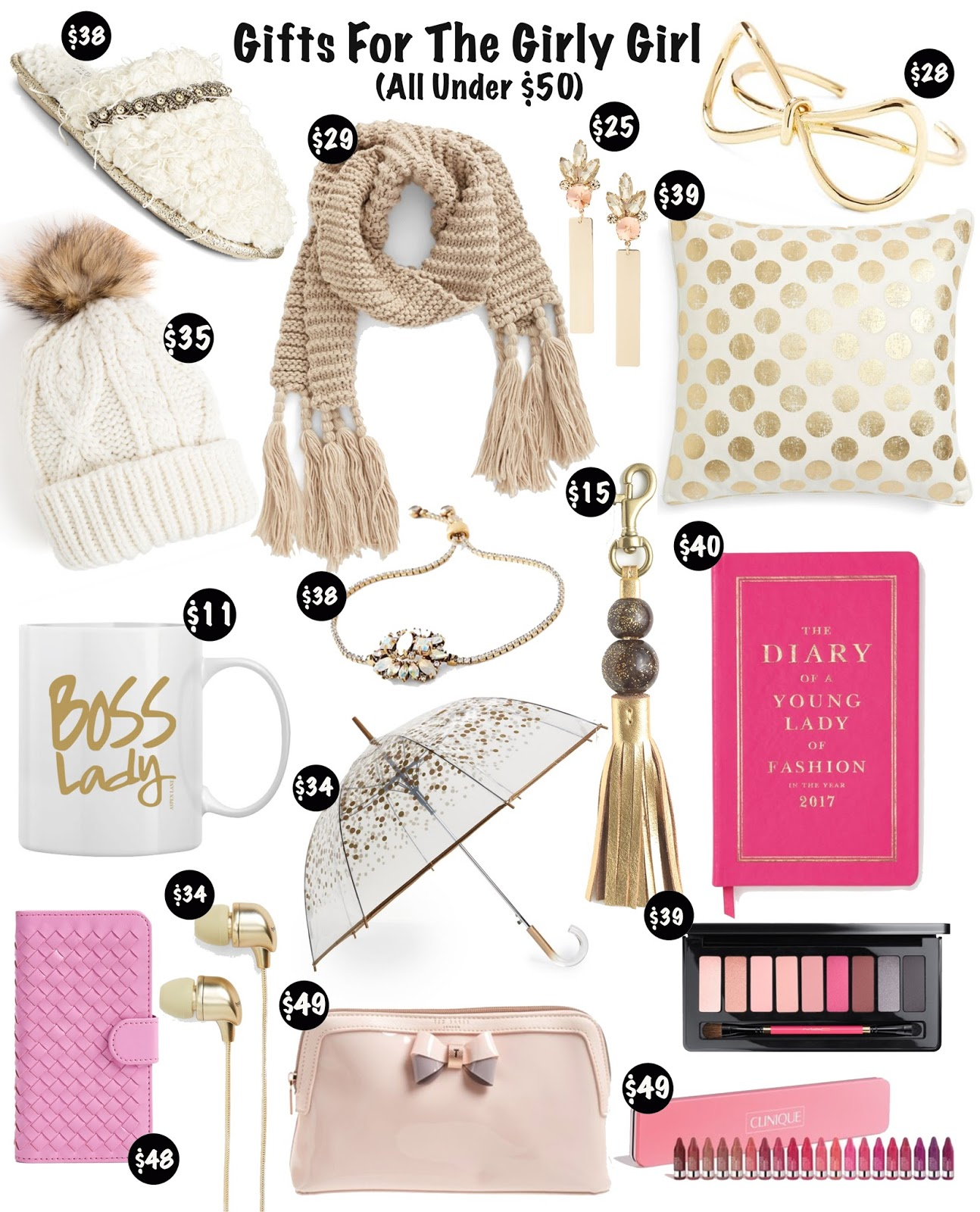 Gifts Under $50 - Something Delightful Blog