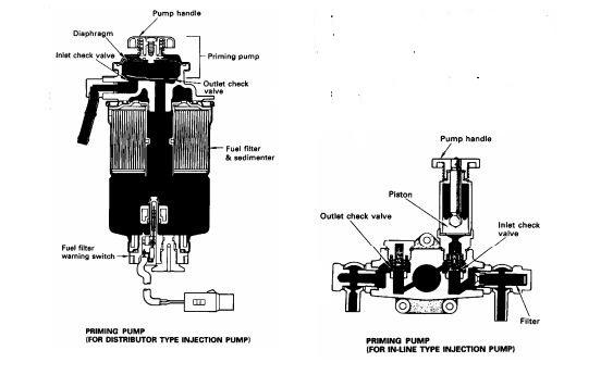 Priming pump untuk pumpa injeksi jenis rotor dan in line