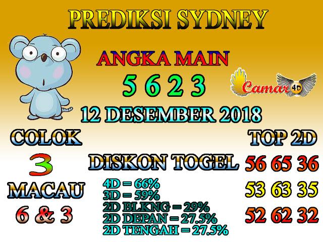 Prediksi Togel Sydney 12 Desember 2018