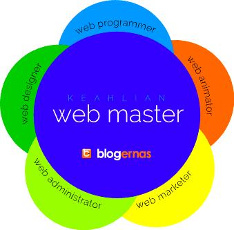 Keahlian yang Dibutuhkan Seorang Web Master