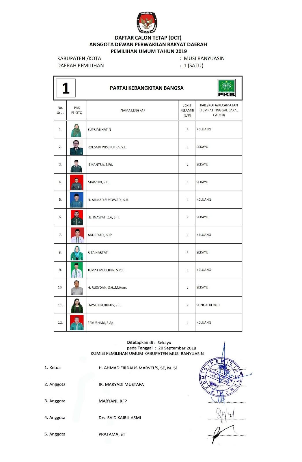 Daftar Calon Tetap Anggota DPRD Kabupaten Muba