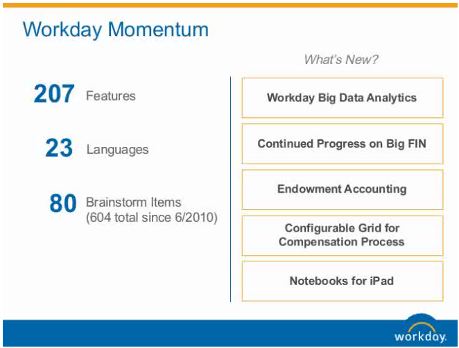 Workday Update 20 - mostly a technology release | Enterprise