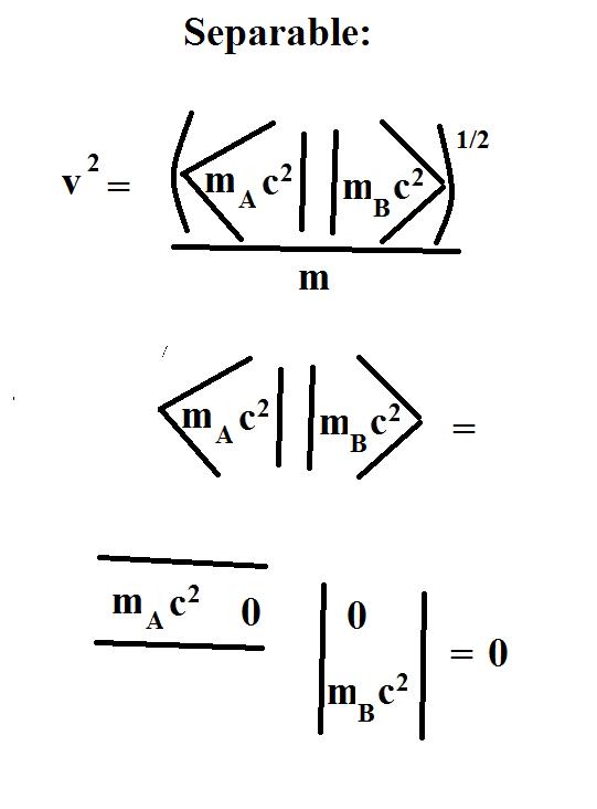 GM Jackson Physics and Mathematics: How Entangled