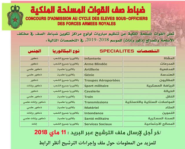 مباريات ولوج مراكز تكوين ضباط الصف في مختلف الأسلحة والمصالح (ذكور وإناث) للموسم 2018-2019