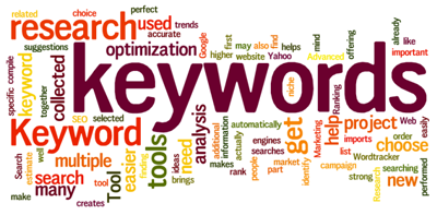 seo keyword density percentage