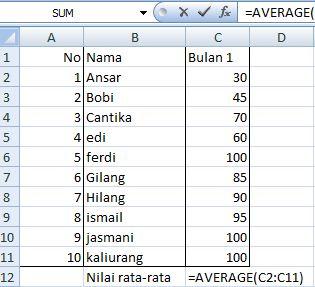 Cara menggunakan rumus AVERAGE pada Excel