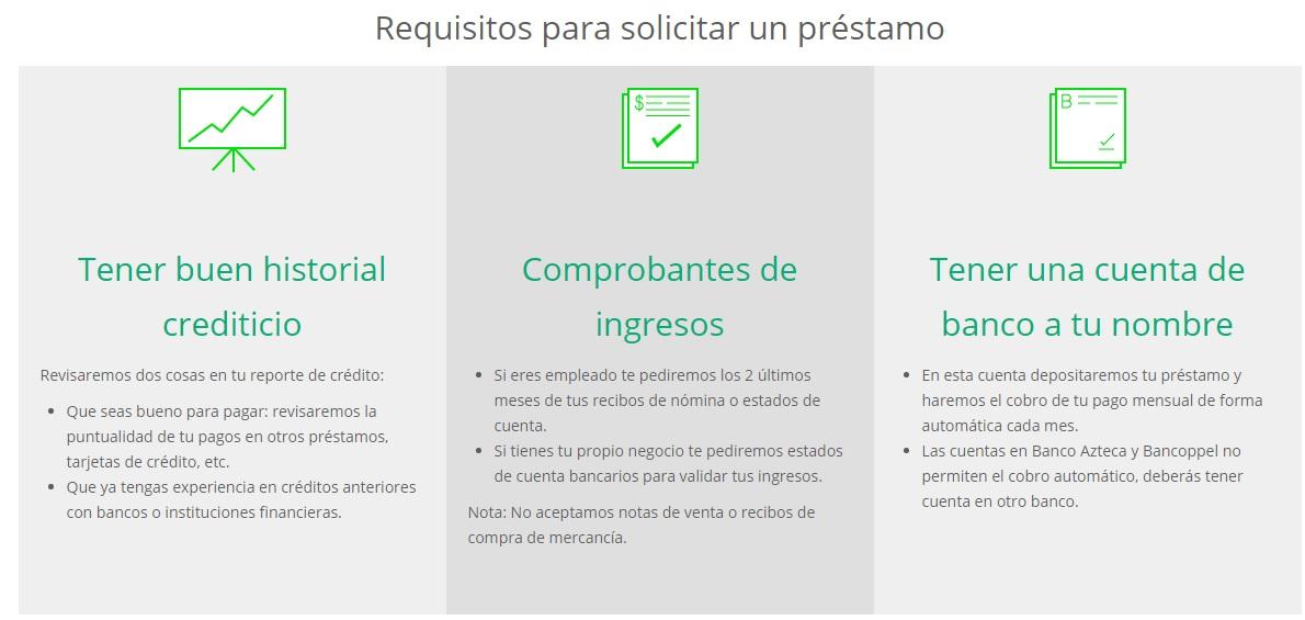 requisitos para pedir un prestamo bancario