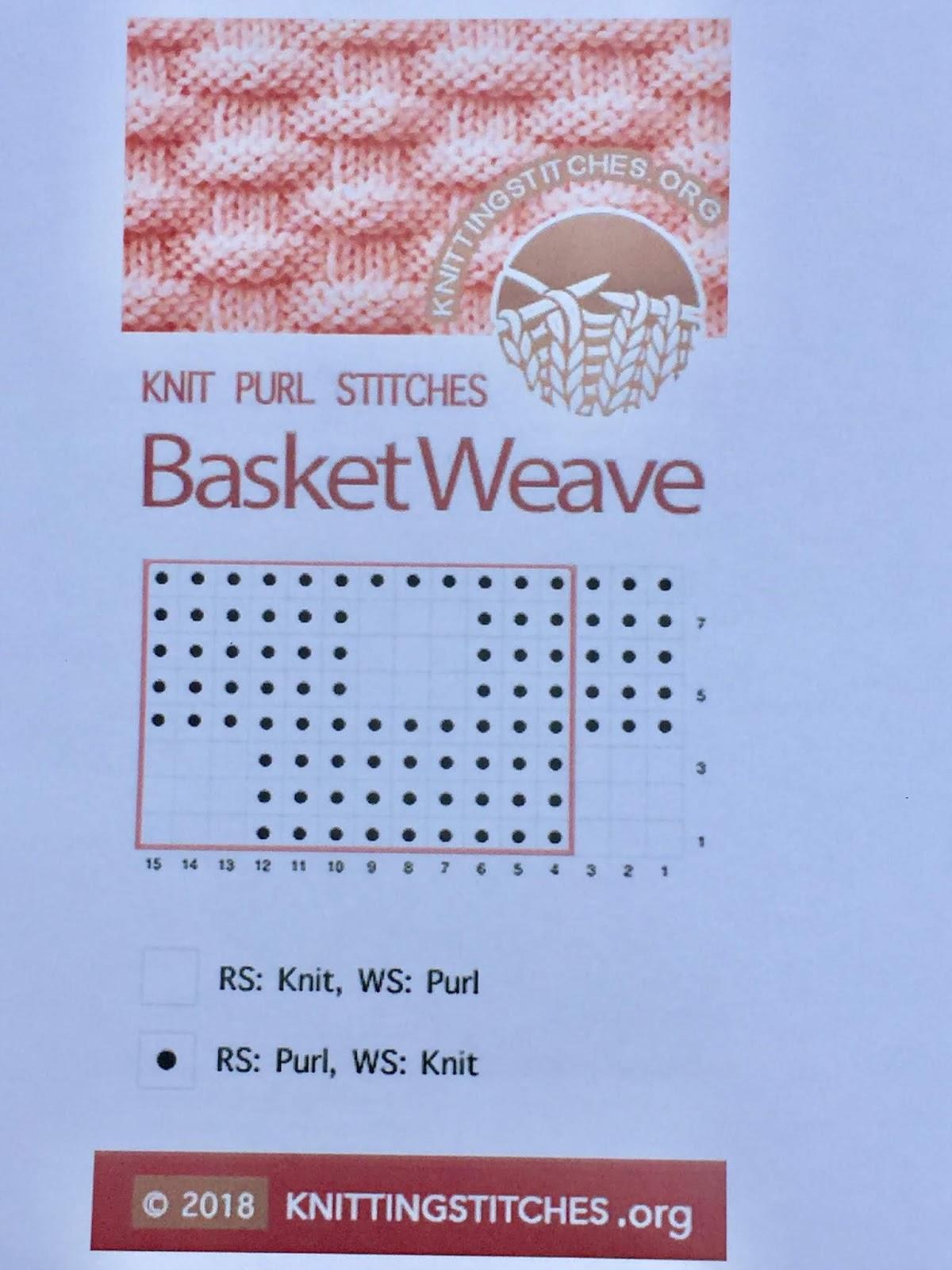 Knitting Stitches 2018 - Basket Weave Knit Purl Pattern